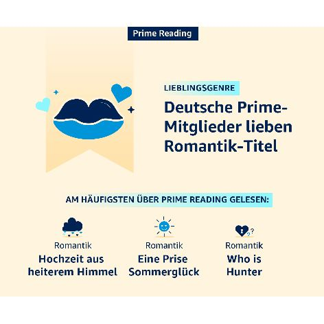 191205_Amazon_Best of Prime_Infografik_Prime Reading.jpg